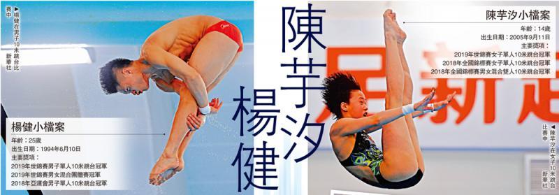 ?陈芋汐杨健10米台夺冠