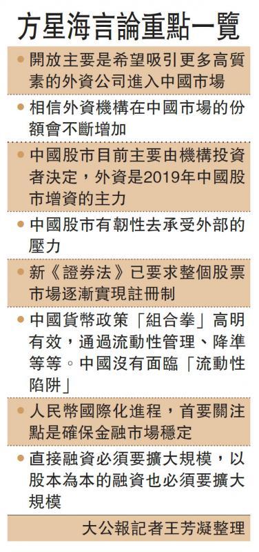 """?中國貨幣政策""""組合拳"""" 高明有效"""