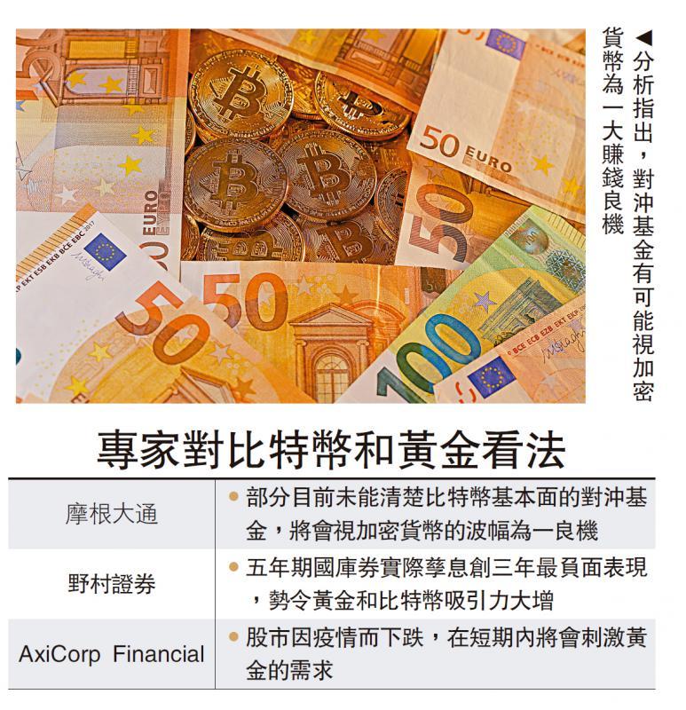 ?国际经济/资金避难 比特币创两月高/大公报记者 李耀华