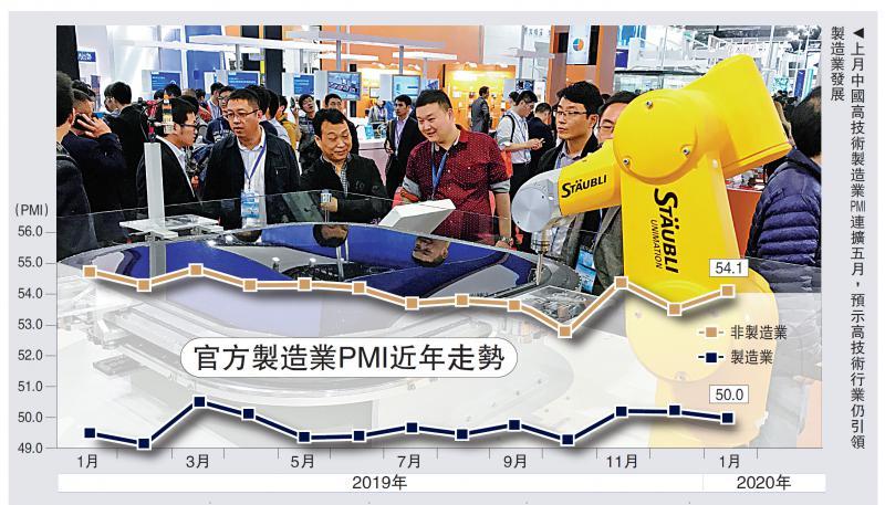 ?中國經濟/春節效應 製造業PMI三個月低/大公報記者 倪巍晨(文、圖)