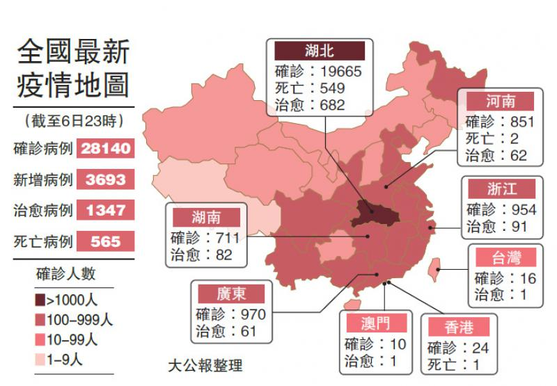 ?全國最新疫情地圖(截至6日23時)