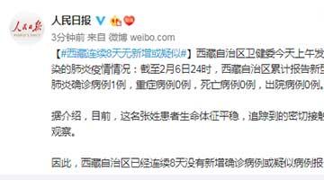 西藏連續8天無新增或疑似病例報告