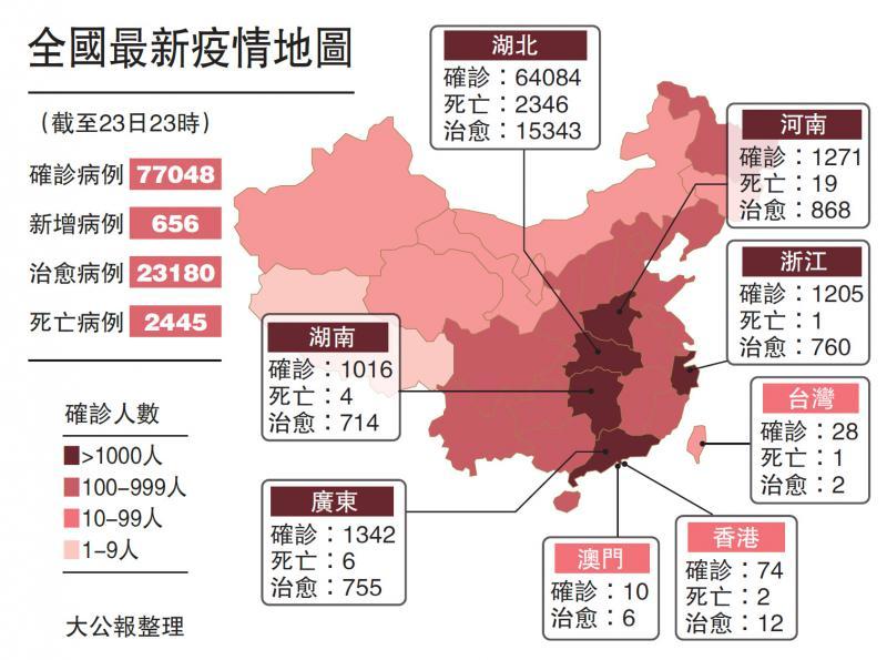 ?全國最新疫情地圖(截至23日23時)