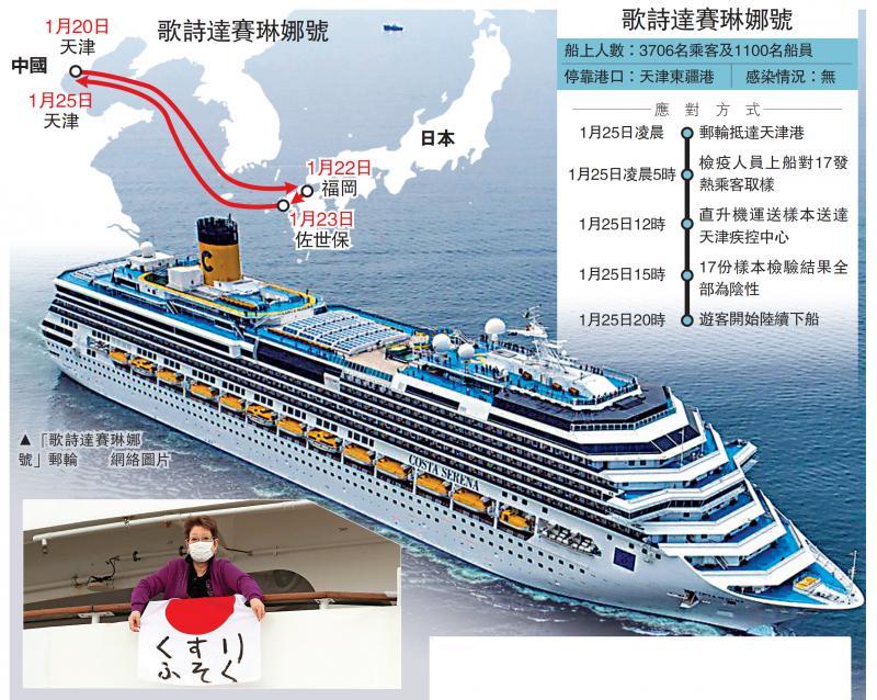 ?三艘邮轮命运迥异 中国交完美答卷
