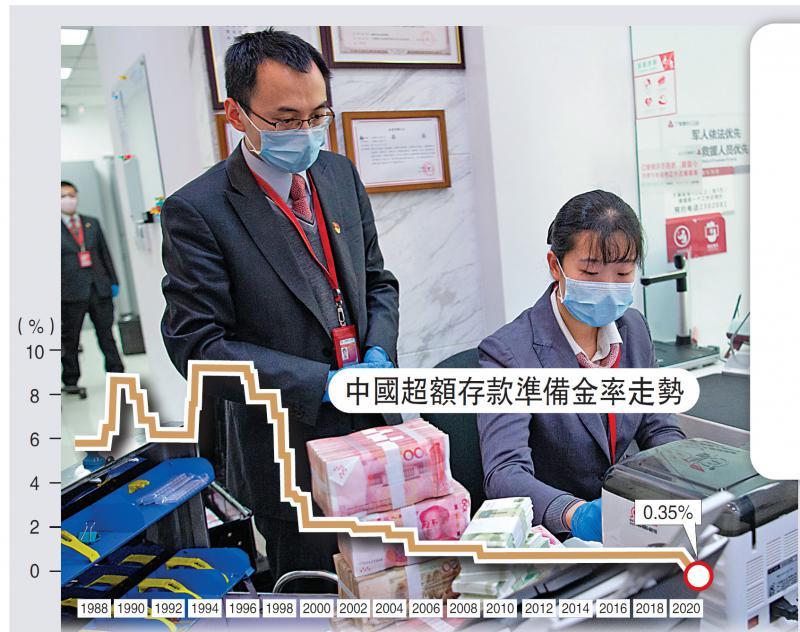 中国经济\人行组合拳放水 撑中小微企