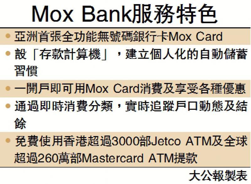 Mox虚银试业 推无号码银行卡防盗