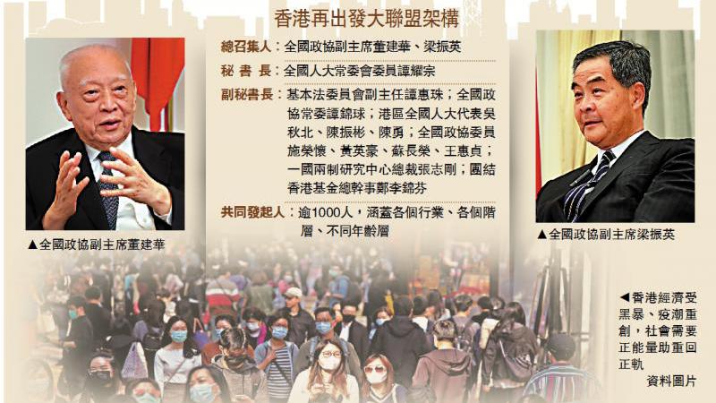 为走出暴疫困境出谋划策 香港再出发大联盟冀助青年就业