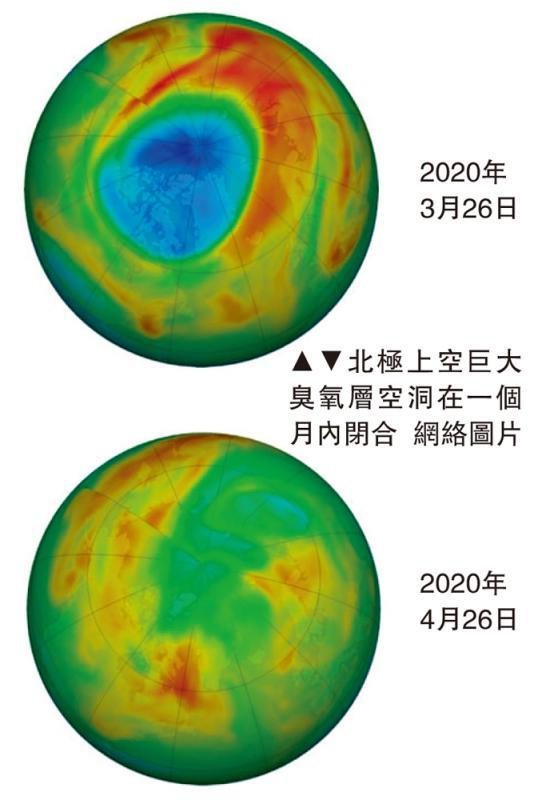 ?北極最大臭氧空洞閉合 專家:或與封城無關