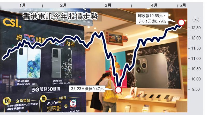 股东大会\李泽楷:控成本慎投资 力保派息率