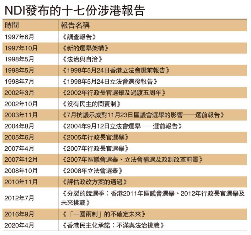 """?焦點評論\NDI在香港的""""使命""""與企圖\李環"""