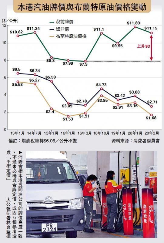 ?消委会:油价加多减少 定价高度一致