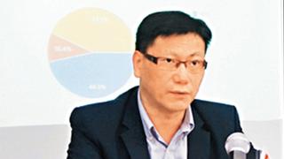 王吉显批驳大律师公会:没有法律基础 为反而反