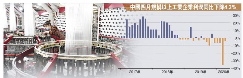 中国四月规模以上工业企业利润同比下降4.3%