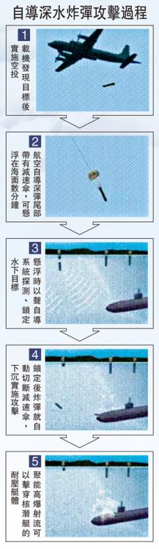 ?自导深水炸弹攻击忠诚过程