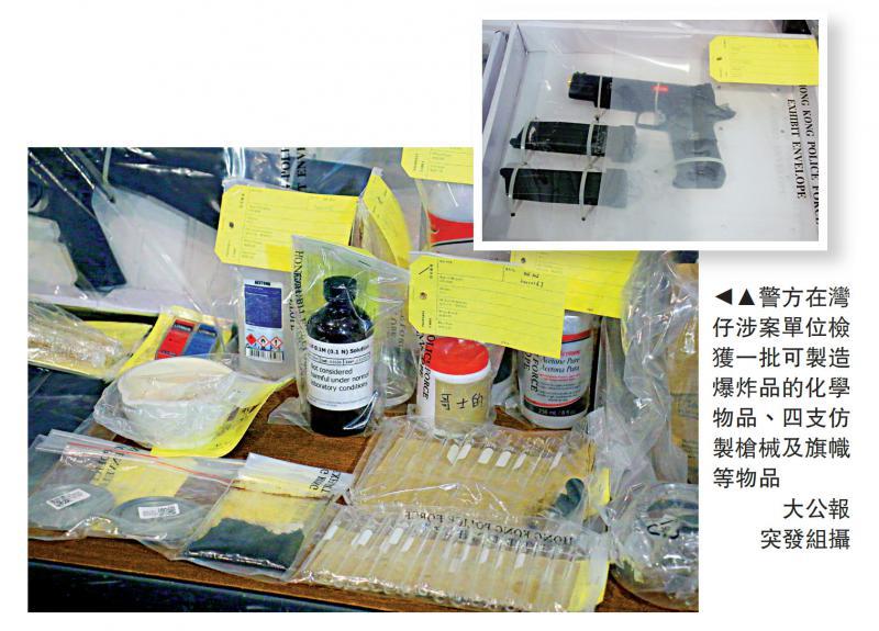 ?大公報突發組攝\網購化學物涉在家製炸藥 16歲少年與阿姨落網
