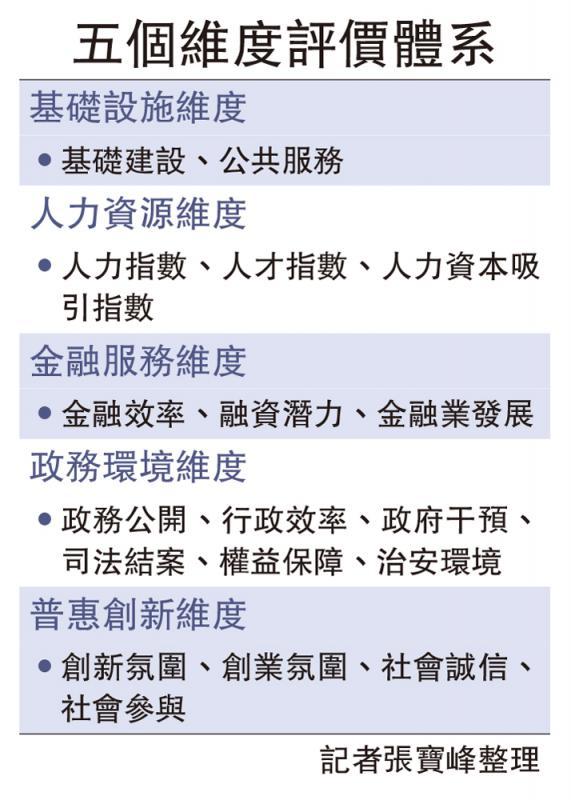 """""""报告反映中国经本港台直播表济发展面貌""""!"""