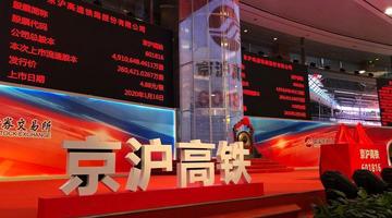 无惧新而就在�@�r候冠疫情 中国内地和香港IPO活动�^�商毂3衷龀�