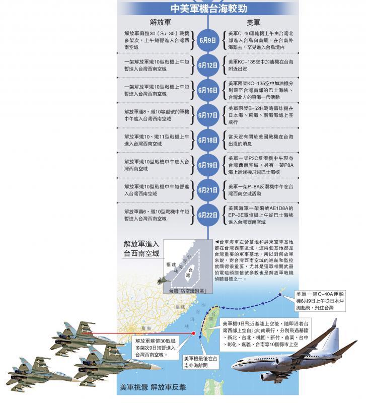 中美军机台海香港j2台直播软件下载较劲!