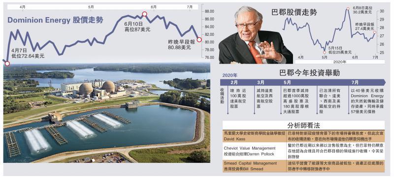 ?擴大版圖\股神斥775億購美天然氣資產