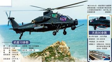 直-10武装直升机首次仰角发射天燕-90近距空空导弹