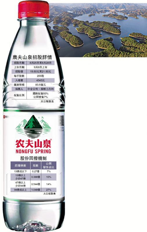 10家经纪公司向农夫山泉提供了总计约1897亿元的贷款
