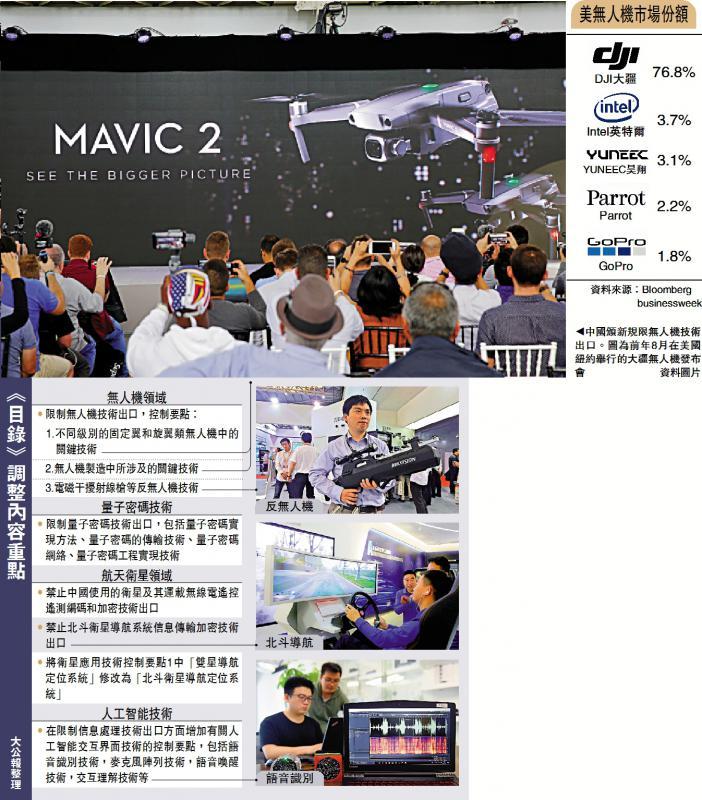 ?中国颁新规 限无人机技术出口