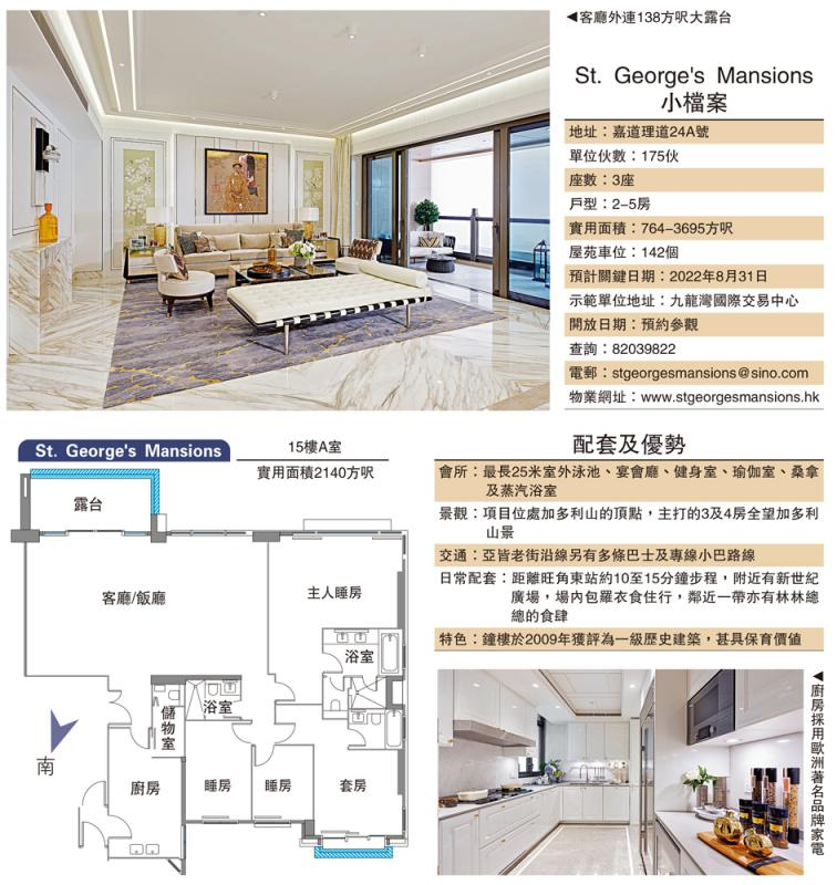 ?靓盘逐区巡/St. George's Mansions主打三至四房