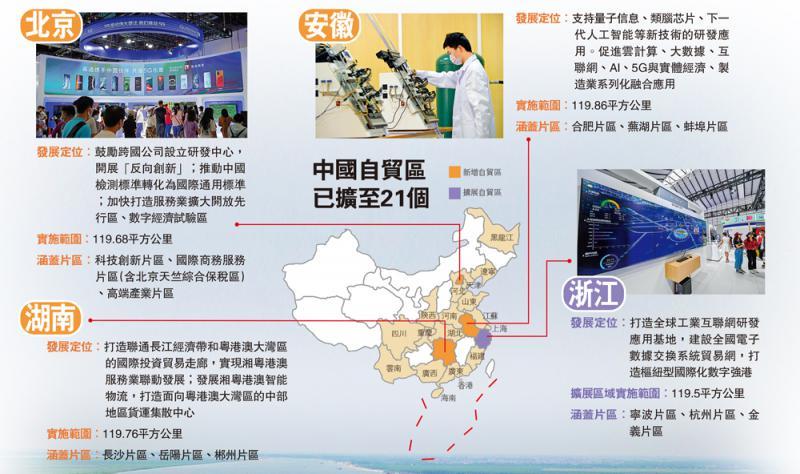 ?中國自貿區已擴至21個