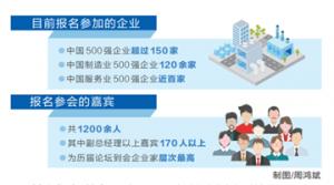 众多企业家云集郑州共话大企业发展
