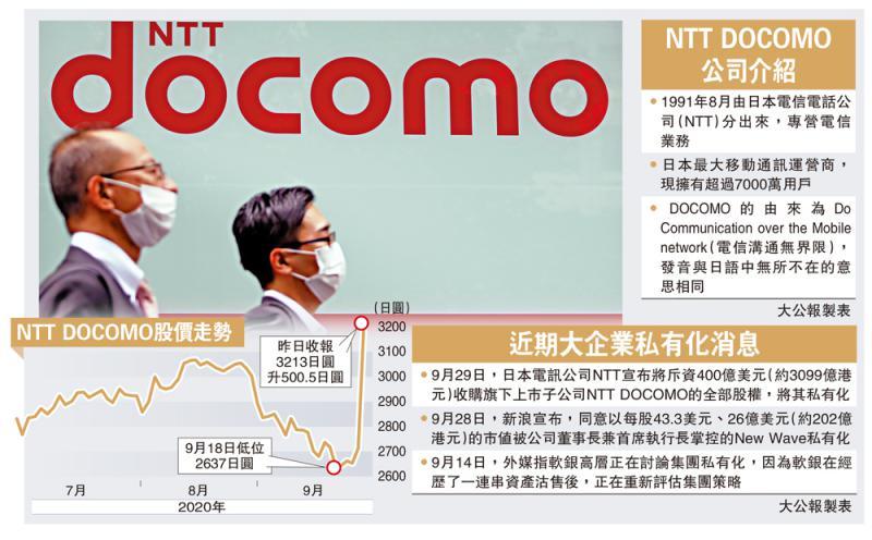 战略变革/NTT私有化子企 涉资3099亿冠日本