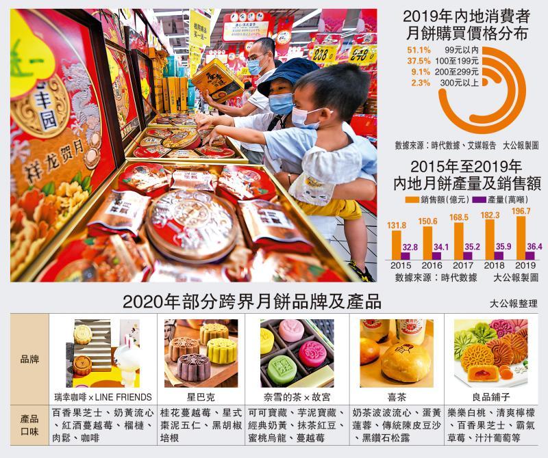 经济透视/餐饮商跨界做月饼 抢200亿市场