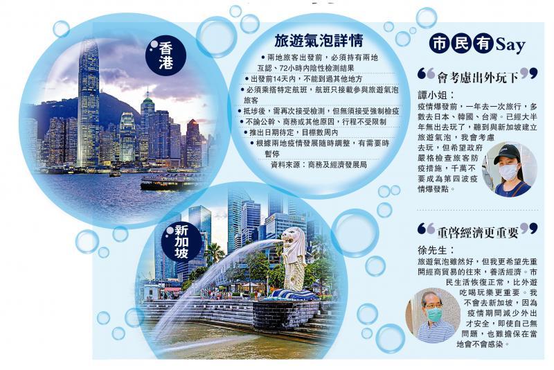 香港新加坡建旅游气泡 预计数周内落实