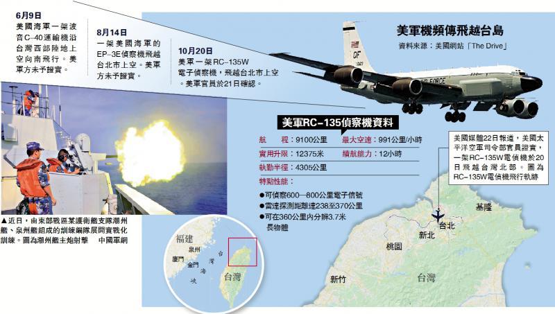 """公然挑衅""""一中"""" 美军机飞越台岛"""