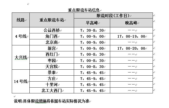 京港地铁强化多项疫情防控措施确保乘客出行安全
