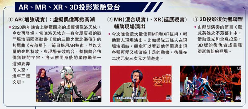 AR、MR、XR、3D投影惊艳登台