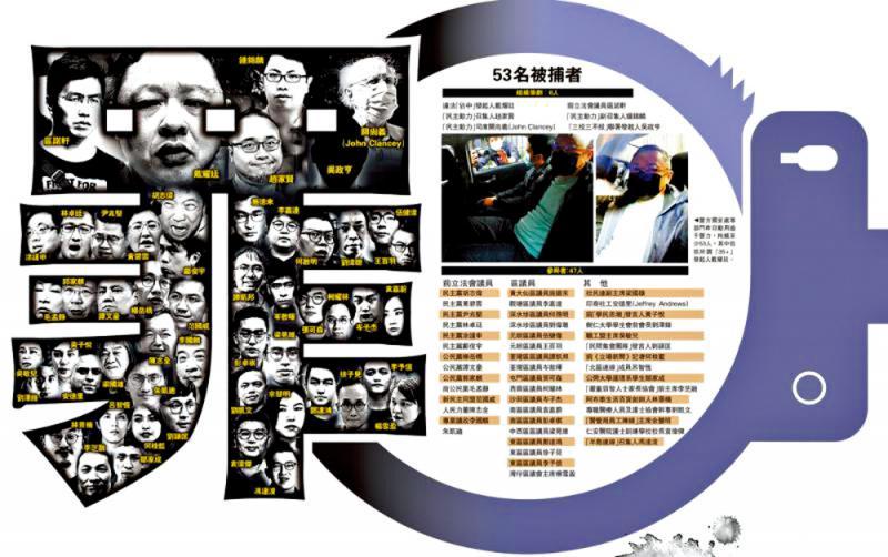 """""""初选""""企图夺权 警方执法有理\香港菁英会副主席 黄丽芳"""