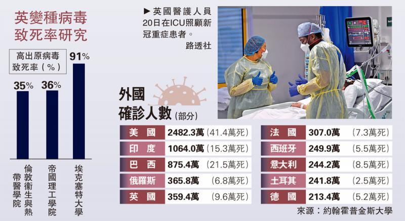 世衞周内评估紧急使用中国疫苗