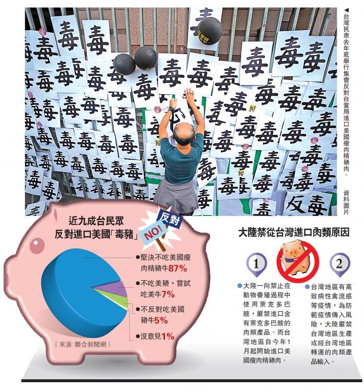 維護食安/國台辦:大陸嚴禁進口台肉類產品