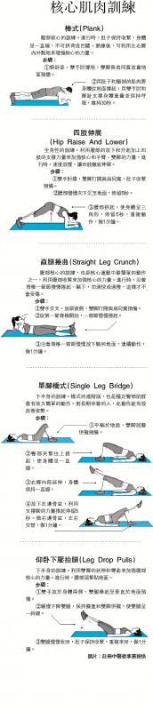 核心肌肉訓練