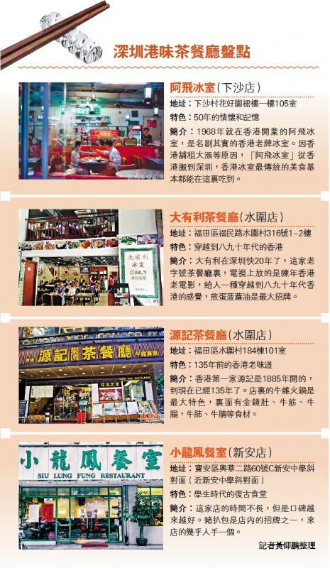 深圳港味茶餐廳盤點