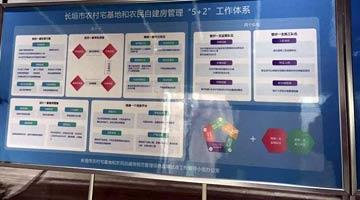 《河南省农村宅基地和村民自建住房管理办法(试行)》发布