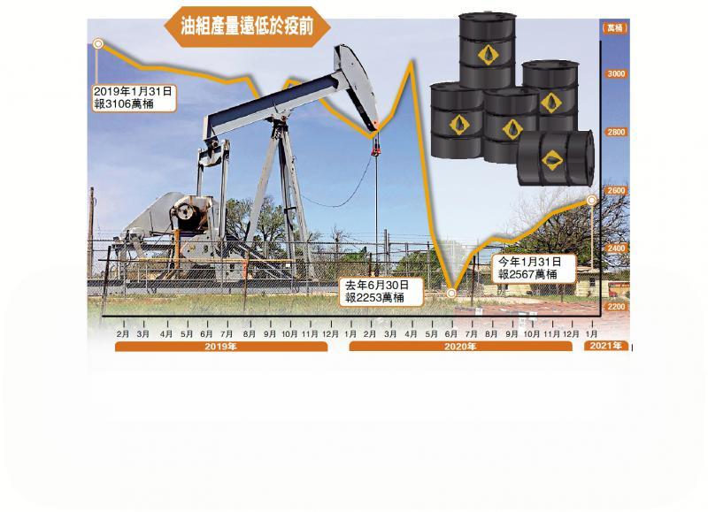 ?经济透视/超级周期来临 油价最牛望100美元\大公报记者 李耀华