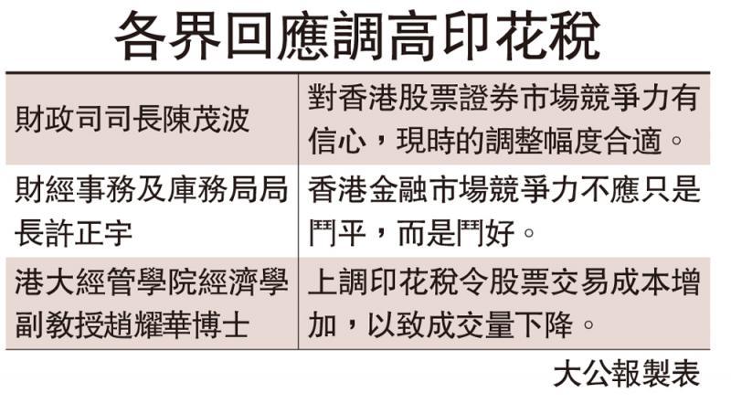 ?许正宇:金融竞争力是鬥好 不是鬥平