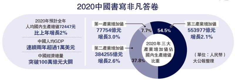 2020中国书写非凡答卷