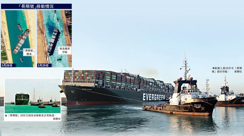 漲潮助貨輪脫困蘇伊士運河重開 保險損失可達數億歐元