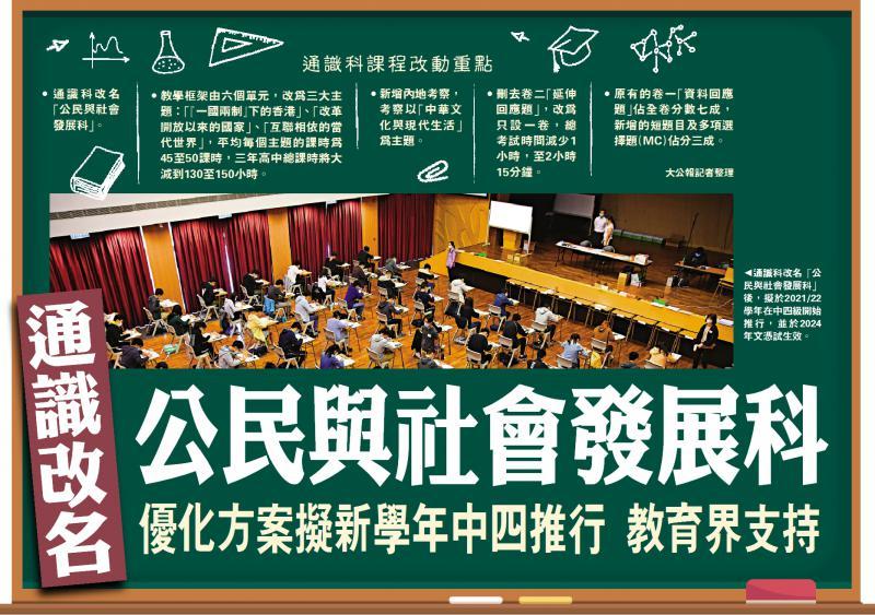 香港新高中通识科改名为《公民与社会发展科》