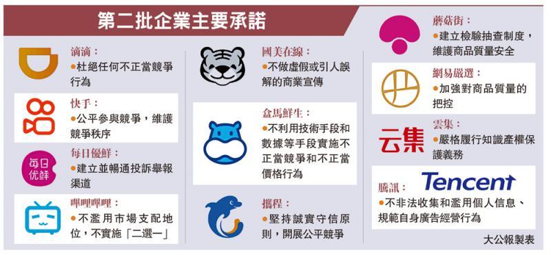 商务部:电商发展与规範并重