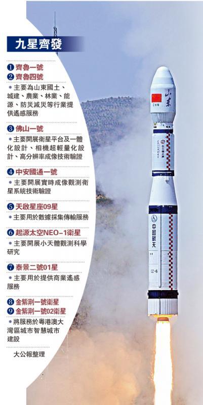 """一箭九星 中国商业""""共享火箭""""模式打响头炮"""