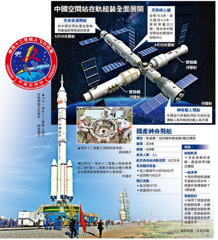 """""""神箭""""在弦待发 三名航天员即将征天并在空间站停留90天"""