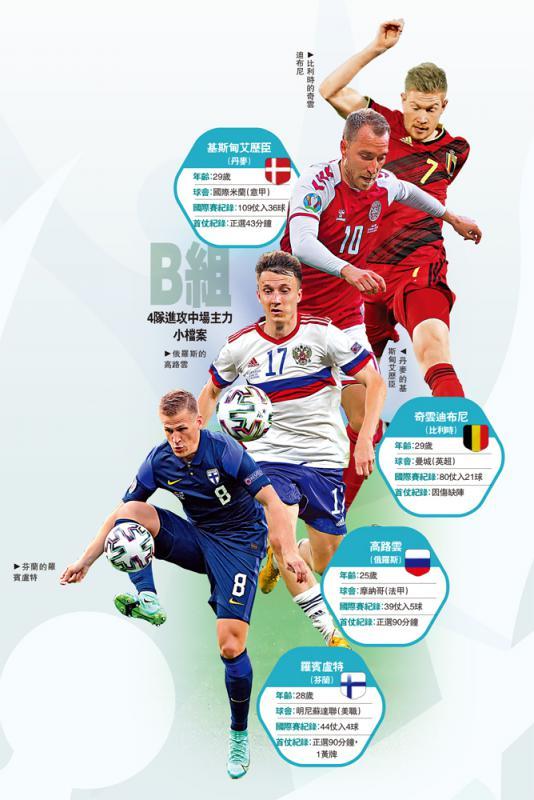 欧洲国家盃/艾历臣迪布尼积极克服逆境